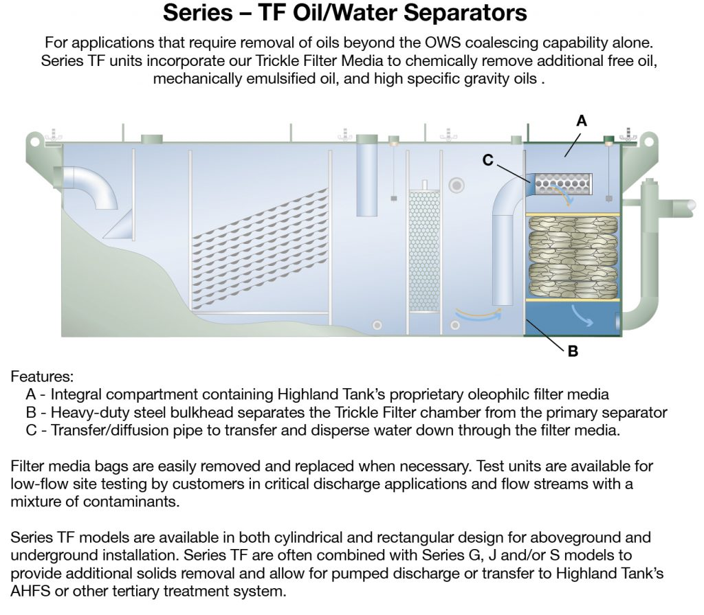 oil/water separators - Highland Tank